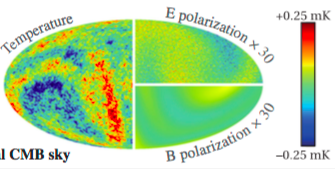 Resultado de imagen de la anisotropía del universo