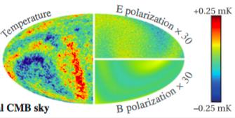 Universo isotrópico o no? | Astrobites en español